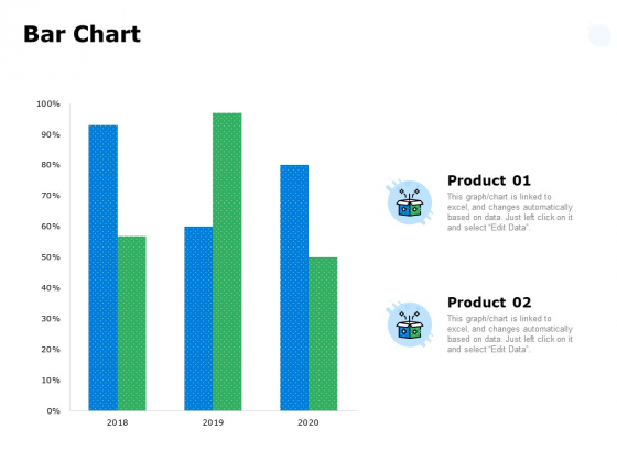 Bar Chart Ppt PowerPoint Presentation Inspiration Slideshow