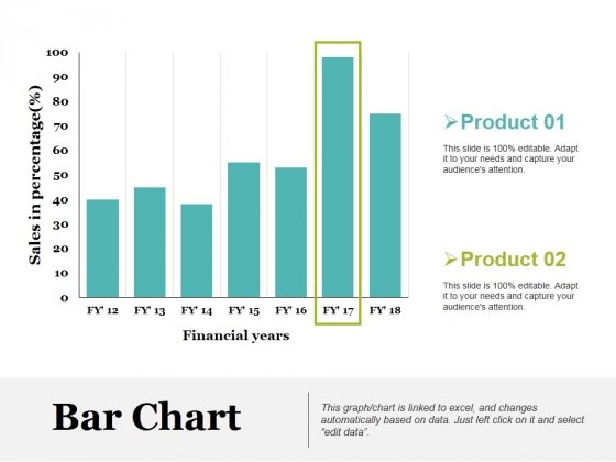Bar Chart Ppt PowerPoint Presentation Model Picture