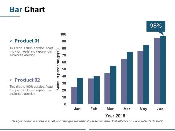 Bar Chart Ppt PowerPoint Presentation Model Sample