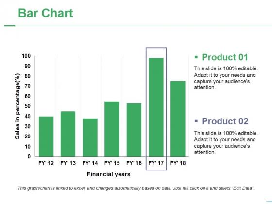 Bar Chart Ppt PowerPoint Presentation Model Topics