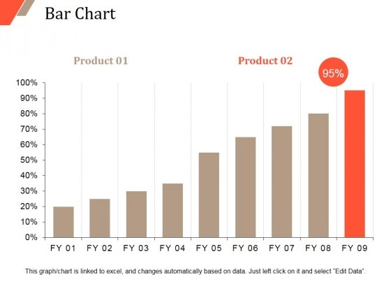 Bar Chart Ppt PowerPoint Presentation Outline Infographics