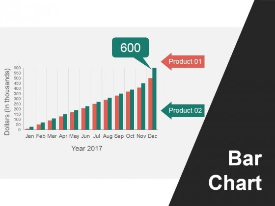 Bar Chart Ppt PowerPoint Presentation Pictures Mockup