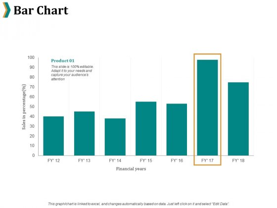 Bar Chart Ppt PowerPoint Presentation Portfolio Slides