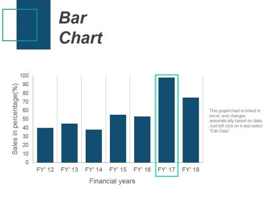 Bar Chart Ppt PowerPoint Presentation Professional Files