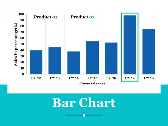 Bar Chart Ppt PowerPoint Presentation Professional Sample