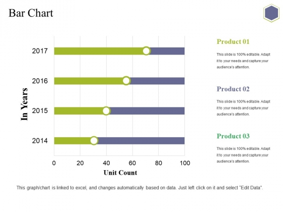Bar Chart Ppt PowerPoint Presentation Slide Download