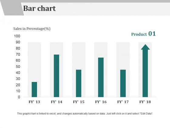 Bar Chart Ppt PowerPoint Presentation Slides Design Ideas