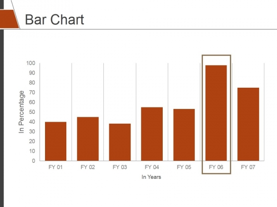 Bar Chart Ppt PowerPoint Presentation Slides Shapes