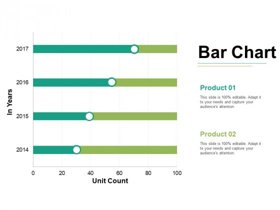 Bar Chart Ppt PowerPoint Presentation Styles Graphics Tutorials Ppt PowerPoint Presentation Slides Gallery