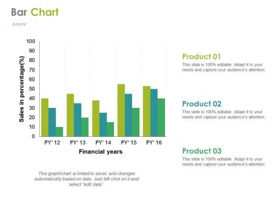 Bar Chart Ppt PowerPoint Presentation Summary Themes