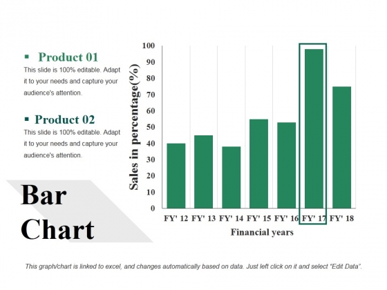 Bar Chart Ppt PowerPoint Presentation Visual Aids Backgrounds