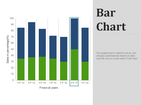 Bar Chart Ppt PowerPoint Presentation Visual Aids Files