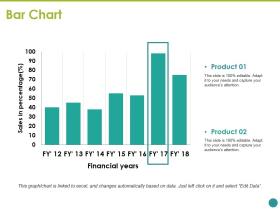 Bar Chart Ppt PowerPoint Presentation Visual Aids Slides