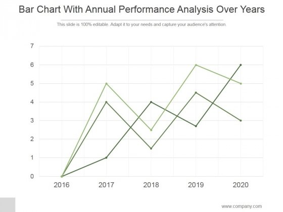Bar Chart With Annual Performance Analysis Over Years Ppt PowerPoint Presentation Design Ideas