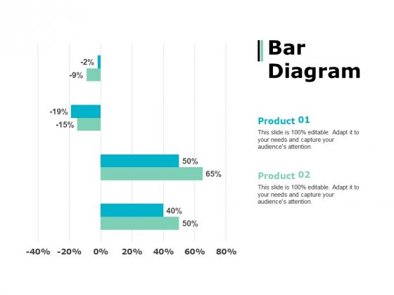 Bar Diagram Percentage Product Ppt PowerPoint Presentation Show Topics