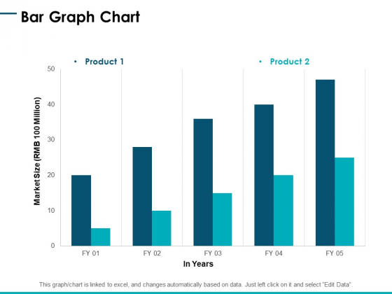 Bar Graph Chart Analysis Ppt PowerPoint Presentation Gallery Objects