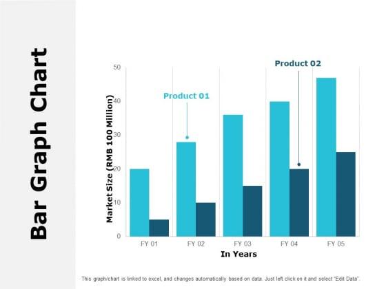 Bar Graph Chart Analysis Ppt PowerPoint Presentation Outline Good