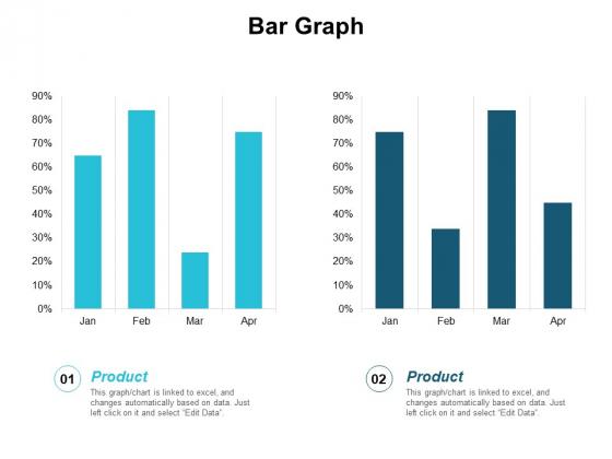 Bar Graph Finance Planning Ppt PowerPoint Presentation Infographic Template Master Slide