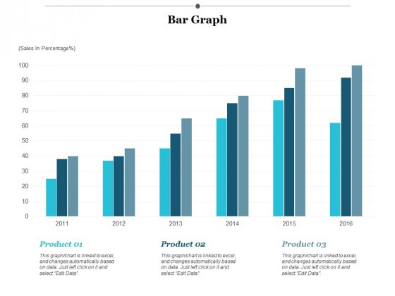 Bar Graph Finance Ppt PowerPoint Presentation Infographics Designs Download