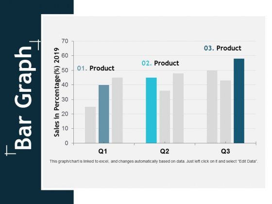Bar Graph Finance Ppt Powerpoint Presentation Layouts Mockup
