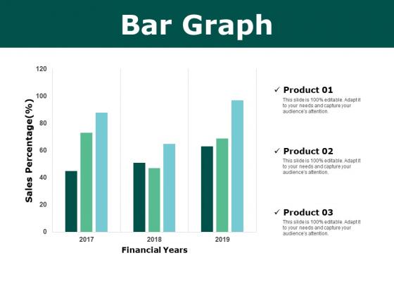 Bar Graph Finance Ppt PowerPoint Presentation Pictures Portrait