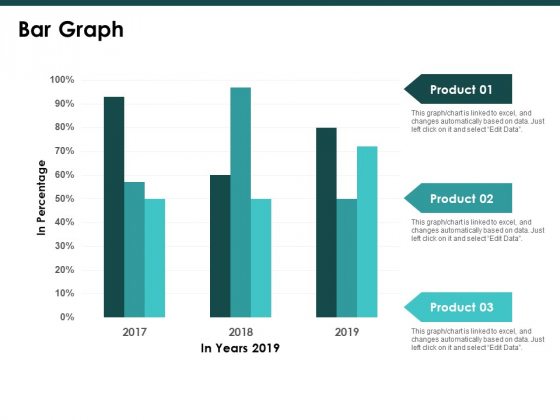 Bar Graph Finance Ppt PowerPoint Presentation Styles Slide