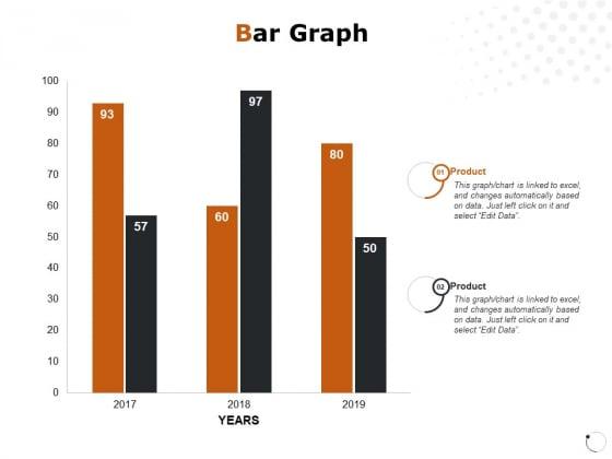 Bar Graph Financial Ppt PowerPoint Presentation Professional Master Slide
