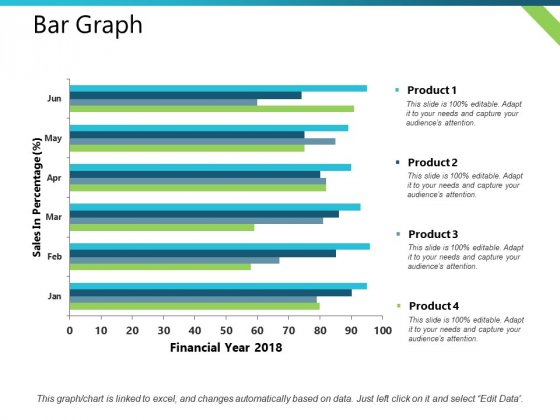 Bar Graph Financial Sales Product Ppt PowerPoint Presentation Icon Vector