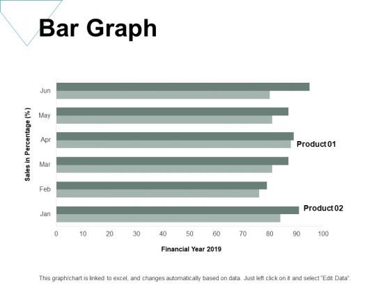 Bar Graph Investment Ppt PowerPoint Presentation Infographics Graphics Template