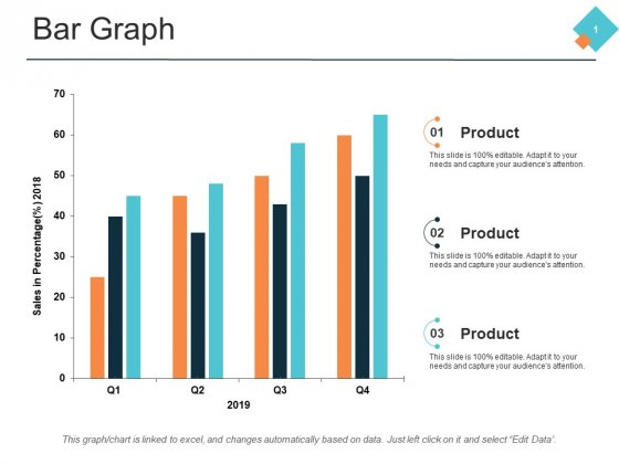 Bar Graph Marketing Process Ppt PowerPoint Presentation Ideas Example Introduction