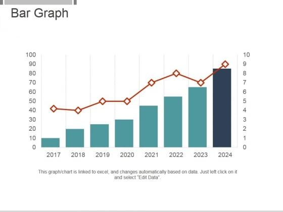 Bar Graph Ppt PowerPoint Presentation Designs Download