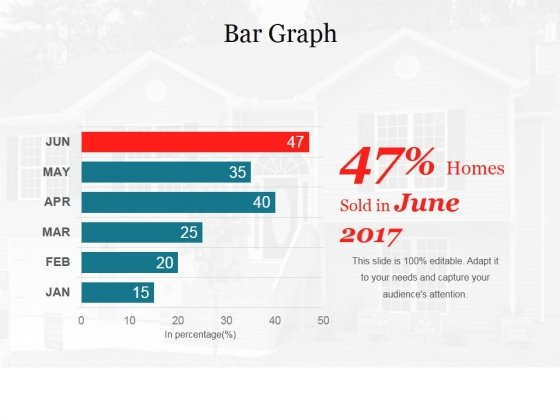 Bar Graph Ppt PowerPoint Presentation File Picture