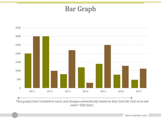 Bar Graph Ppt PowerPoint Presentation Gallery Good