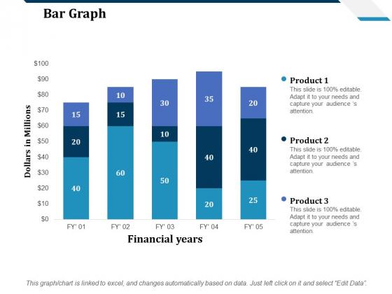 Bar Graph Ppt PowerPoint Presentation Ideas Design Inspiration