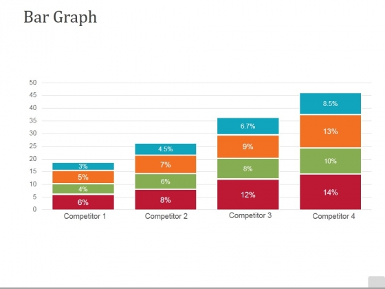 Bar Graph Ppt PowerPoint Presentation Ideas Objects