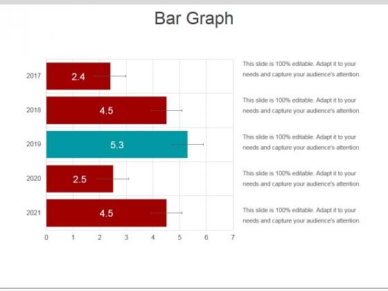 Bar Graph Ppt PowerPoint Presentation Infographic Template Deck