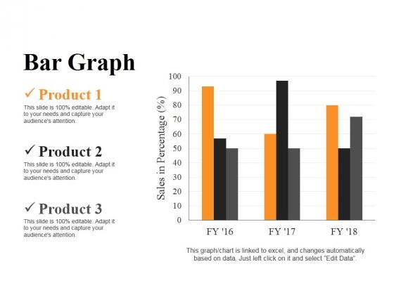 Bar Graph Ppt PowerPoint Presentation Infographics Clipart