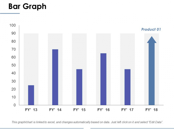 Bar Graph Ppt PowerPoint Presentation Layouts Backgrounds