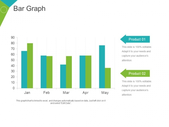 Bar Graph Ppt PowerPoint Presentation Layouts Professional