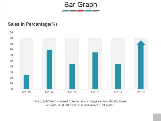 Bar Graph Ppt PowerPoint Presentation Model Clipart