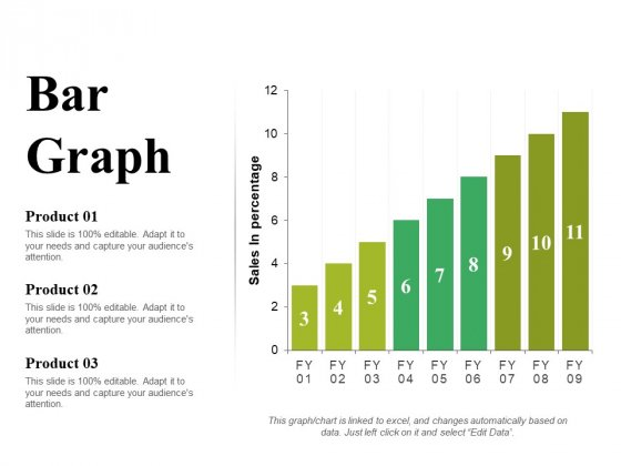 Bar Graph Ppt PowerPoint Presentation Portfolio Slide Portrait