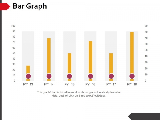 Bar Graph Ppt PowerPoint Presentation Professional Clipart