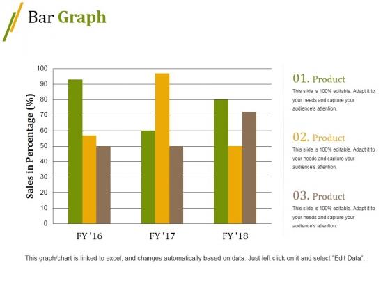 Bar Graph Ppt PowerPoint Presentation Professional Gridlines