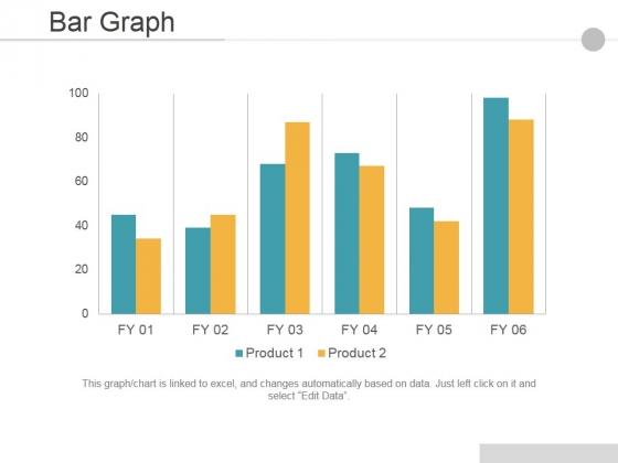 Bar Graph Ppt PowerPoint Presentation Show Inspiration