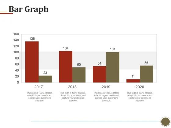 Bar Graph Ppt PowerPoint Presentation Styles Model