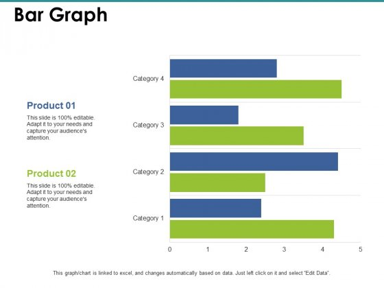 Bar Graph Ppt PowerPoint Presentation Summary Infographics