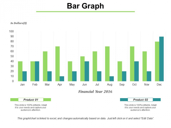 Bar Graph Shows Financial Values Ppt PowerPoint Presentation Infographic Template Gridlines