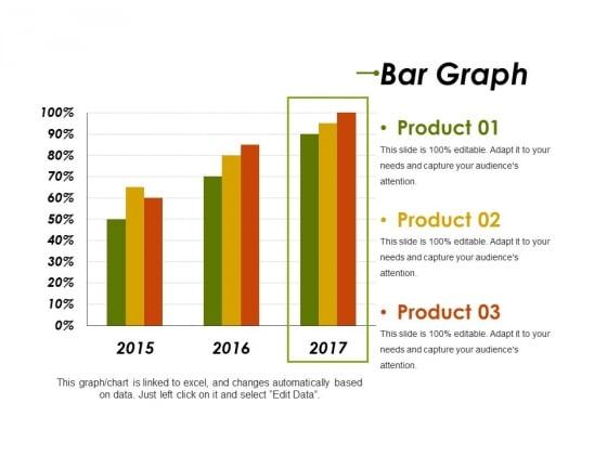 Bar Graph Template 1 Ppt PowerPoint Presentation Slides Format Ideas