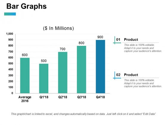 Bar Graphs Ppt PowerPoint Presentation Gallery Elements