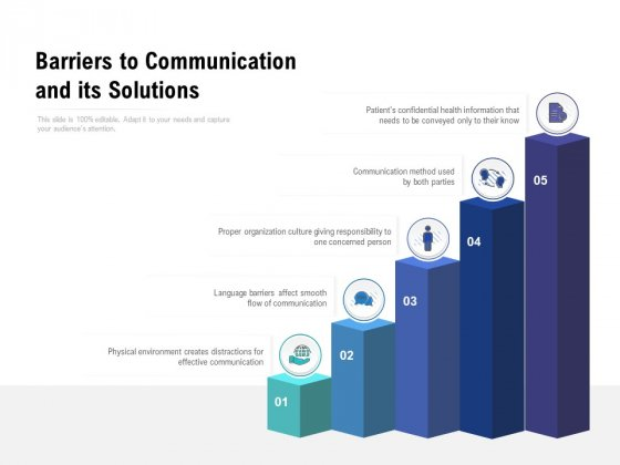 Barriers To Communication And Its Solutions Ppt PowerPoint Presentation Inspiration Sample